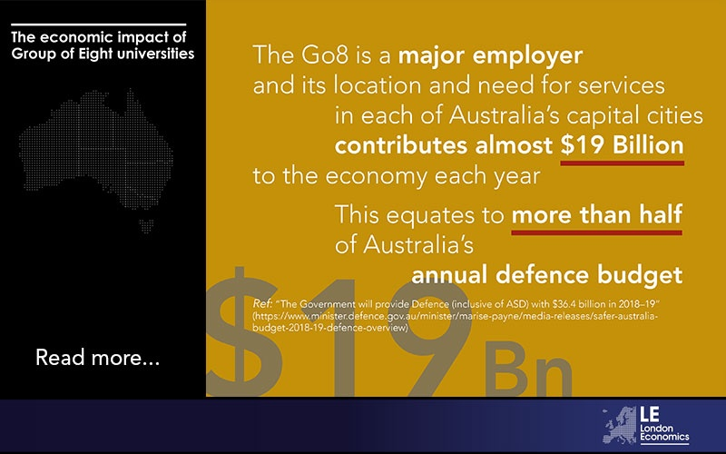 The Go8 is a major employer and its location and need for services in each of Australia's capital ccities contributes almost $19 billion to the economy each year.